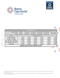 Tasas CDT Caja Social
