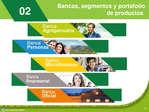 Ofertas de Banco Agrario de Colombia, Portafolio Productos Servicios