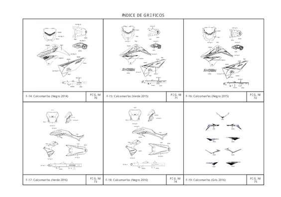 Ofertas de Auteco, Auteco KLX 150
